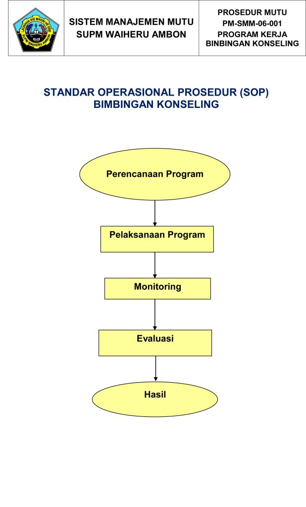 Standar Operasional Prosedur Bimbingan dan Konseling