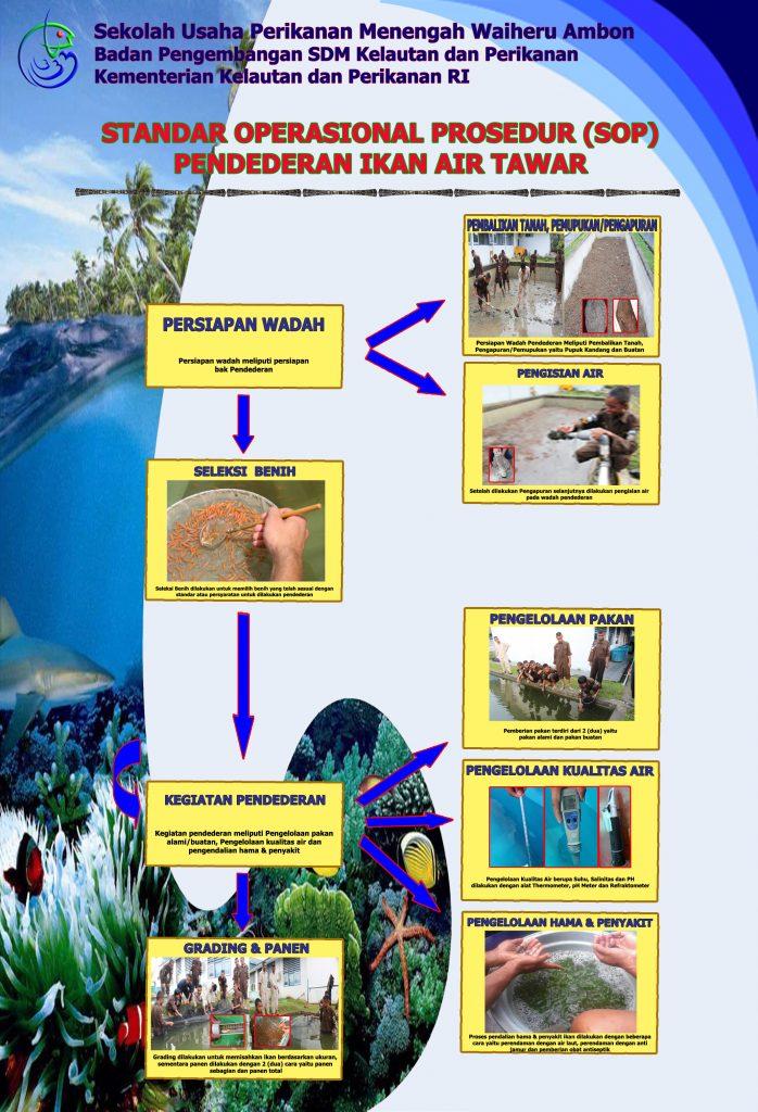 Standar Operasional Prosedur Pendederan Ikan Air Tawar
