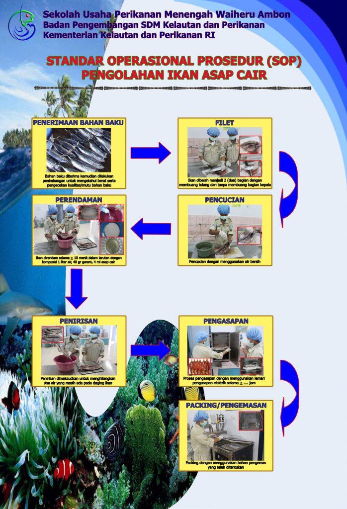 Standar Operasional Prosedur Pengolahan Ikan Asap Cair