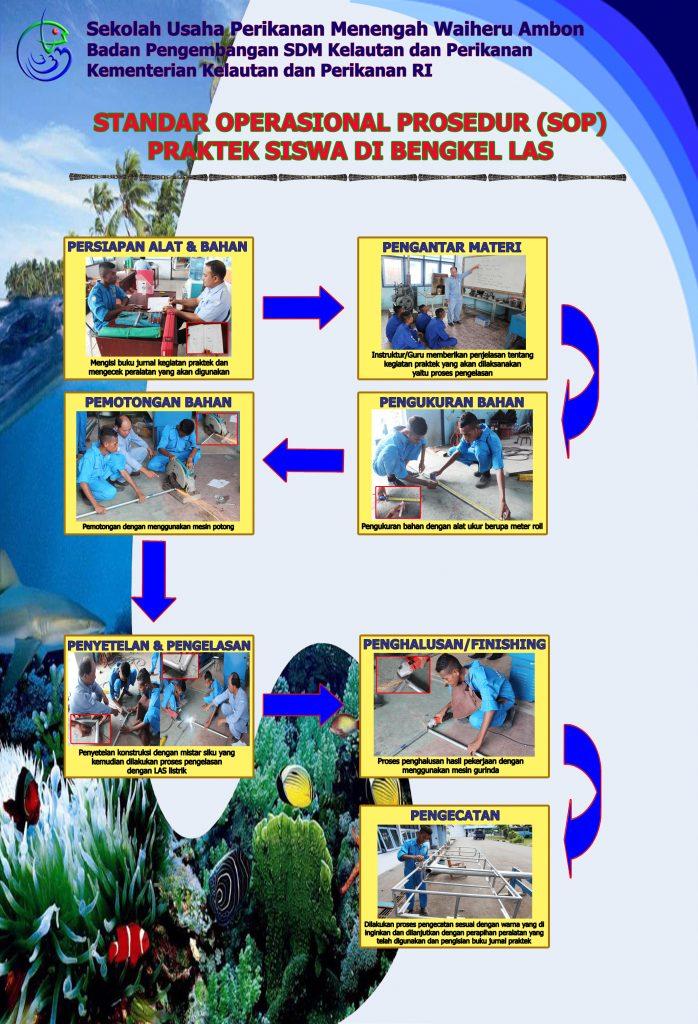 Standar Operasional Prosedur Praktek Siswa di Bengkel LAS