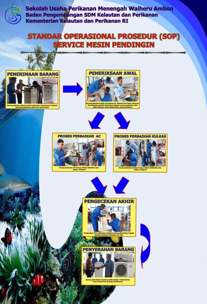 Standar Operasional Prosedur Service Mesin Pendingin